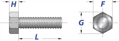 Dimensions Of Bolts