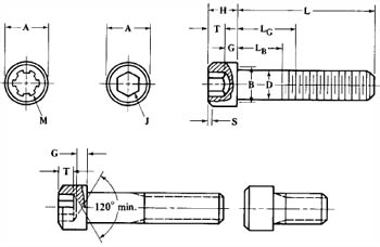 Dimensions of Socket Head Cap Screw