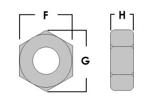 Dimensions of F467 Hex Nuts